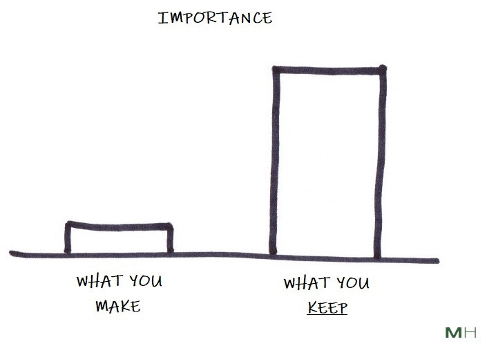 what you keep is more important than what you make