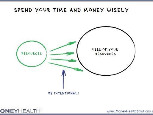How to Prioritize Your Spending for Maximum Happiness