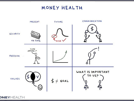 What is Money Health?