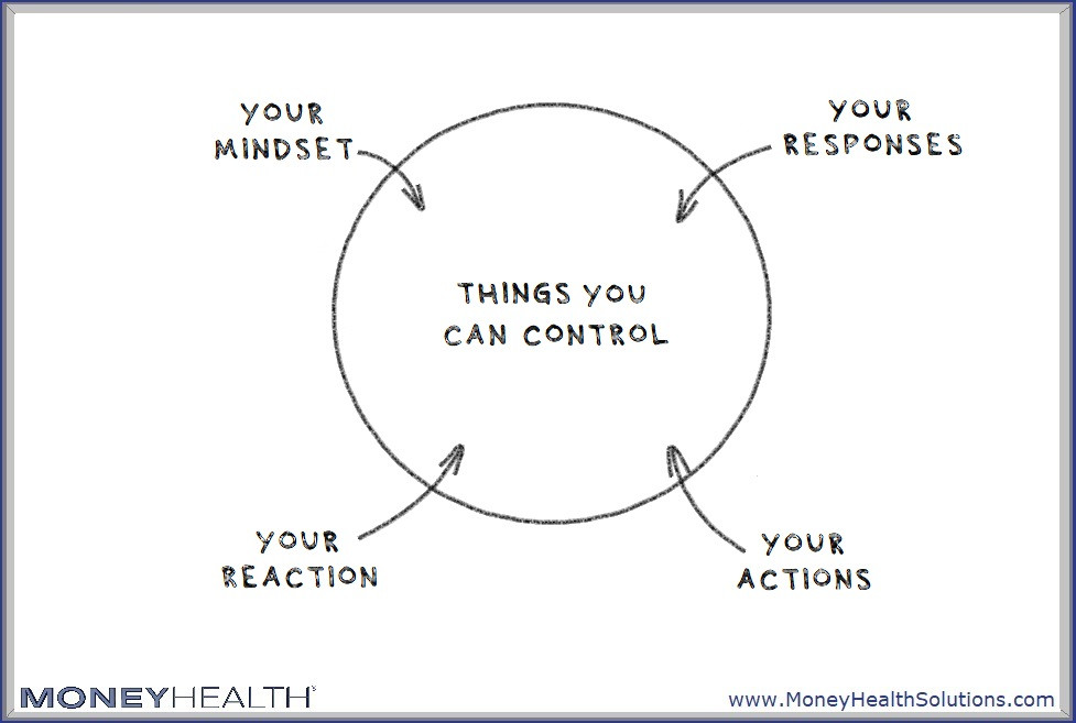 be clear on things that are in your control