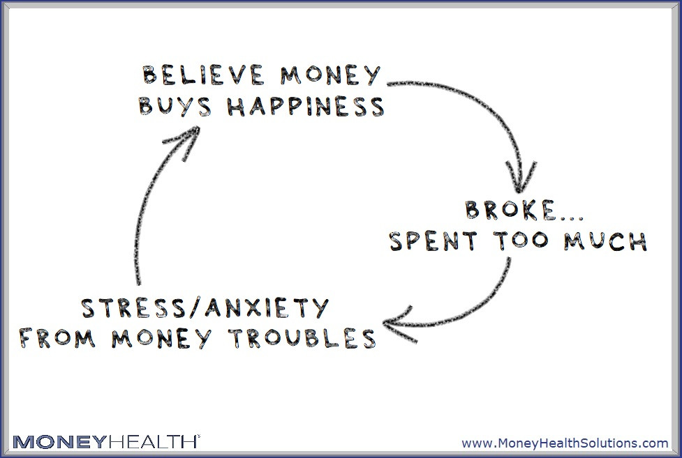 overspending is a vicious cycle