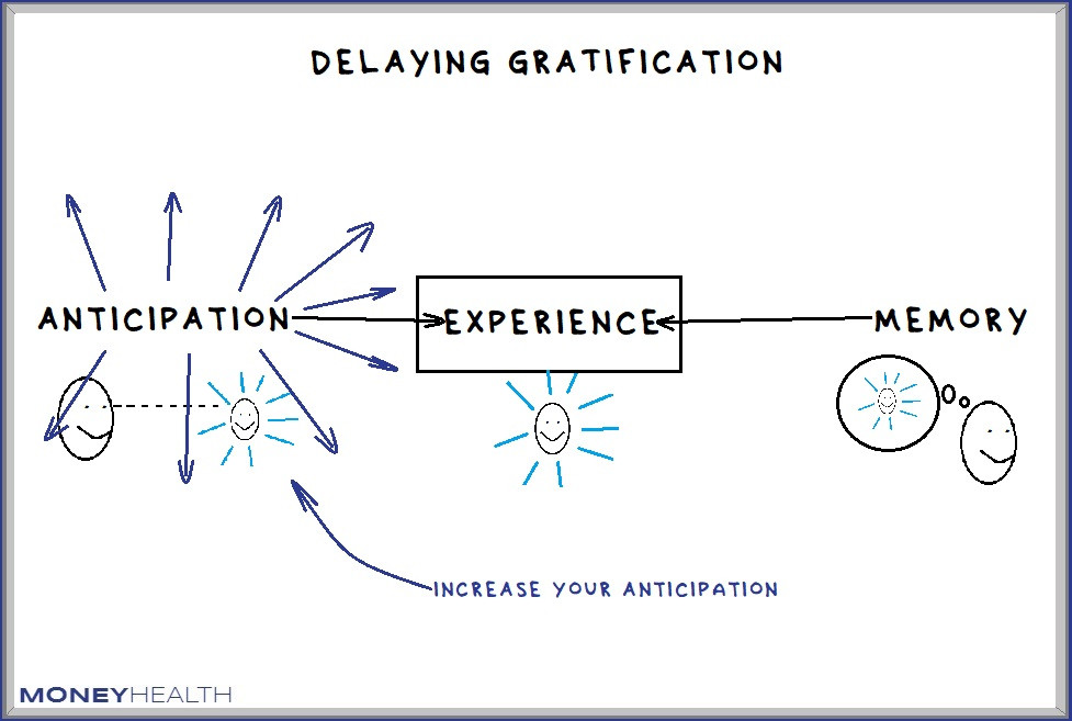 delaying gratification can make you happy