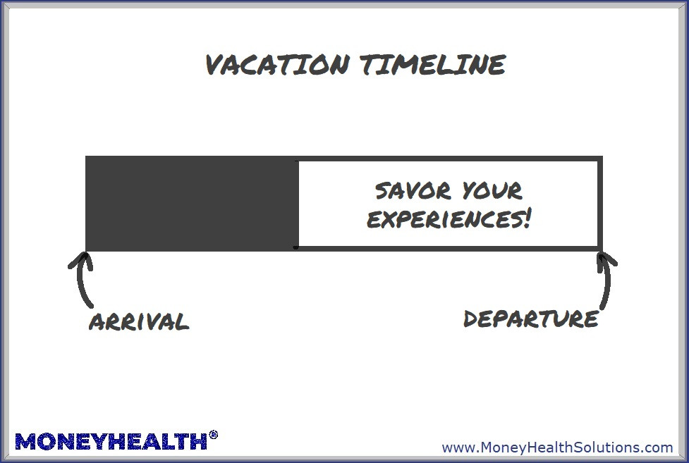 you enjoy your vacations because you know your time is limited