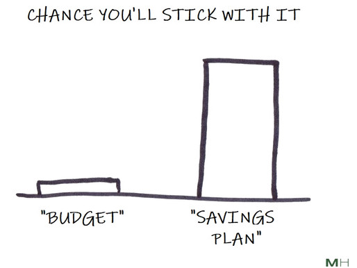 Budgeting...Redefined