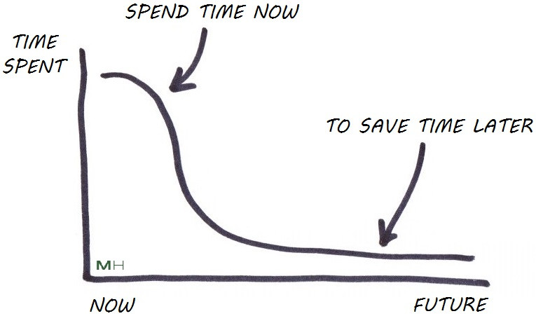 spend time to save time