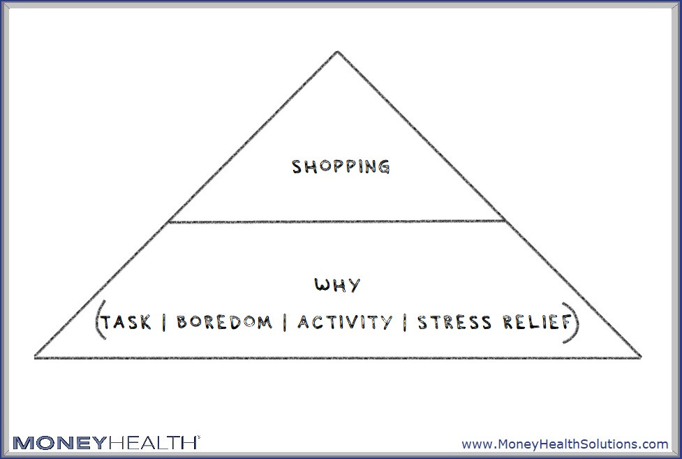 understand why you shop to understand why you overspend