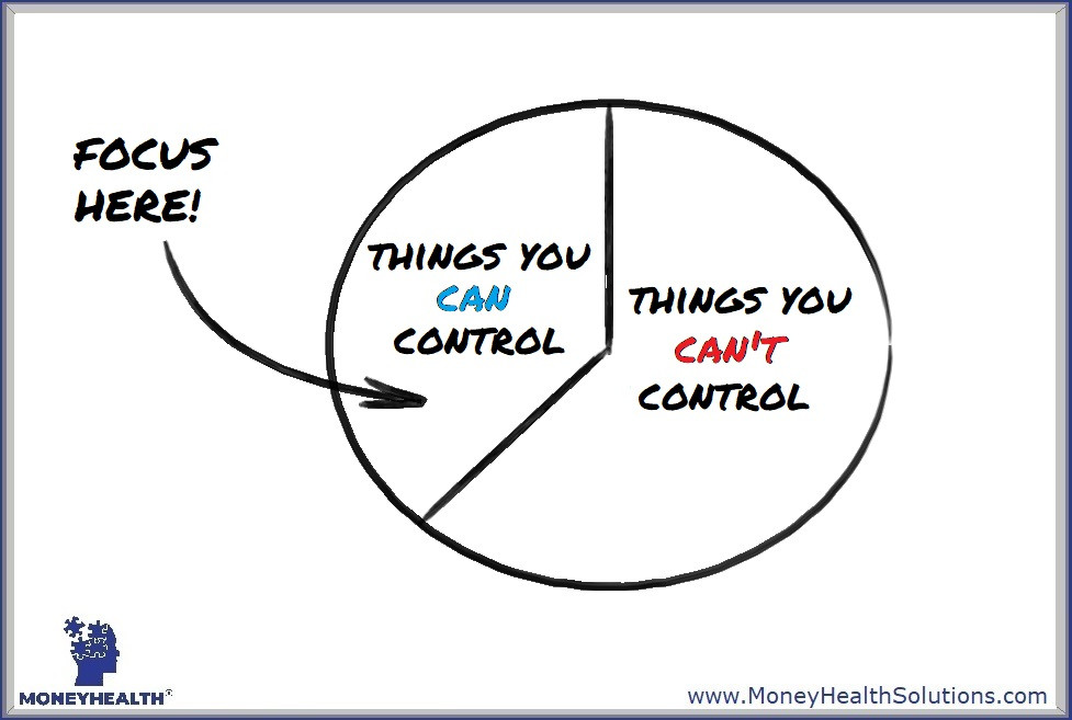 some things are in your control and other things are not - know the difference