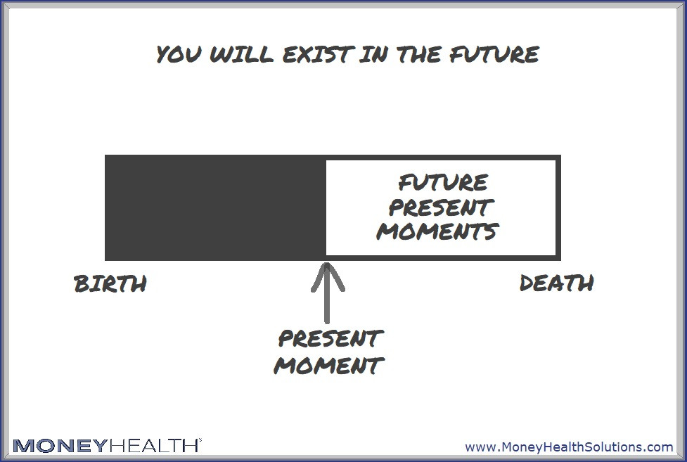 the present moment is important but there will be future present moments