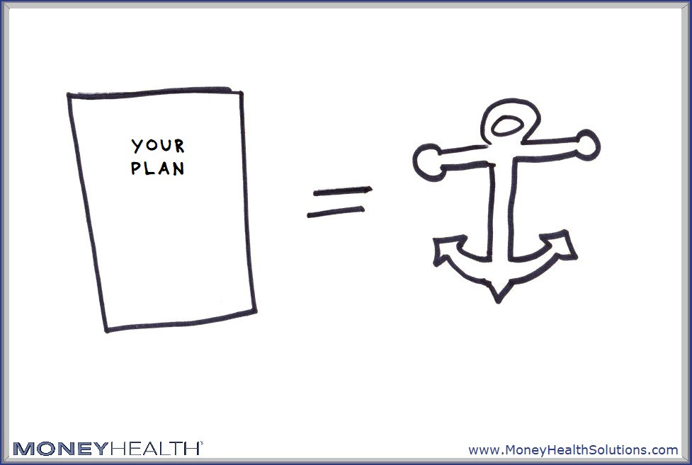 use your plan as your anchor to prevent spending too much