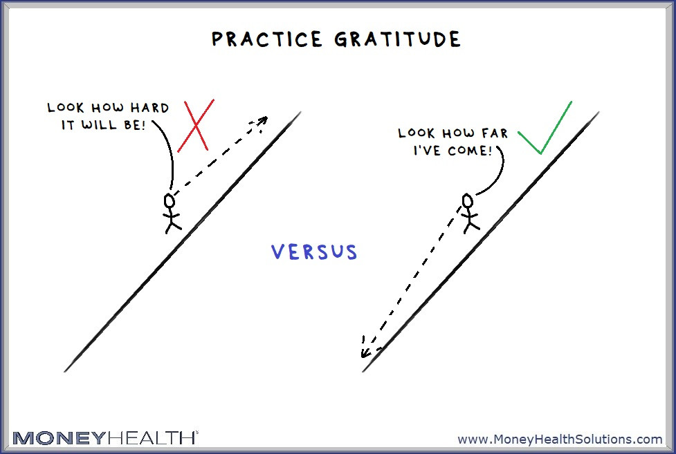 gratitude helps you stay in the moment with your experiences