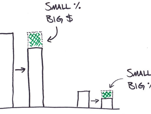 Media Magic Trick - Using Math
