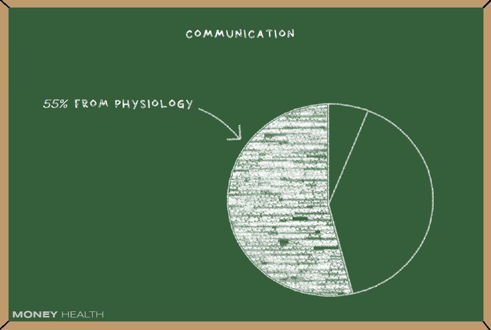 body language is how we communicate