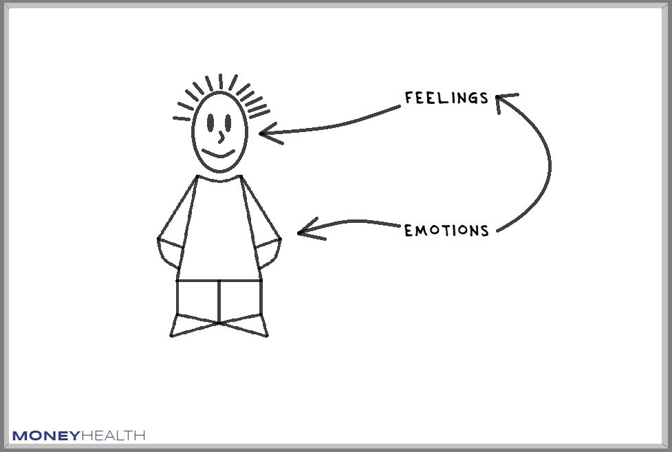 difference between emotions and feelings