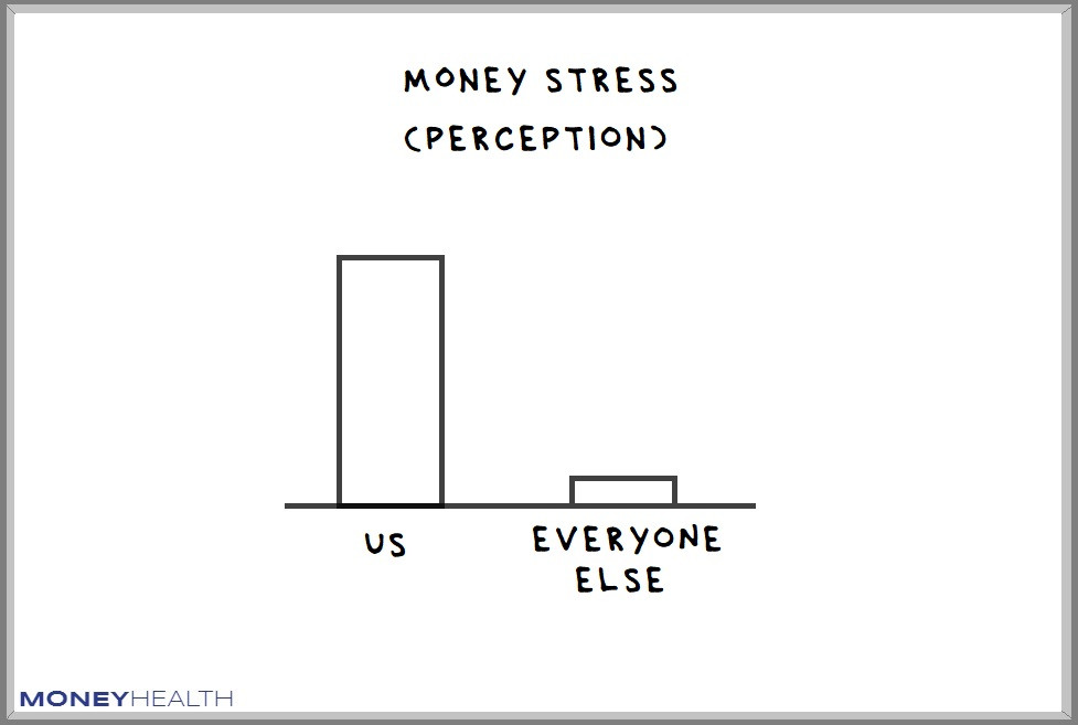we believe money stress only happens to us