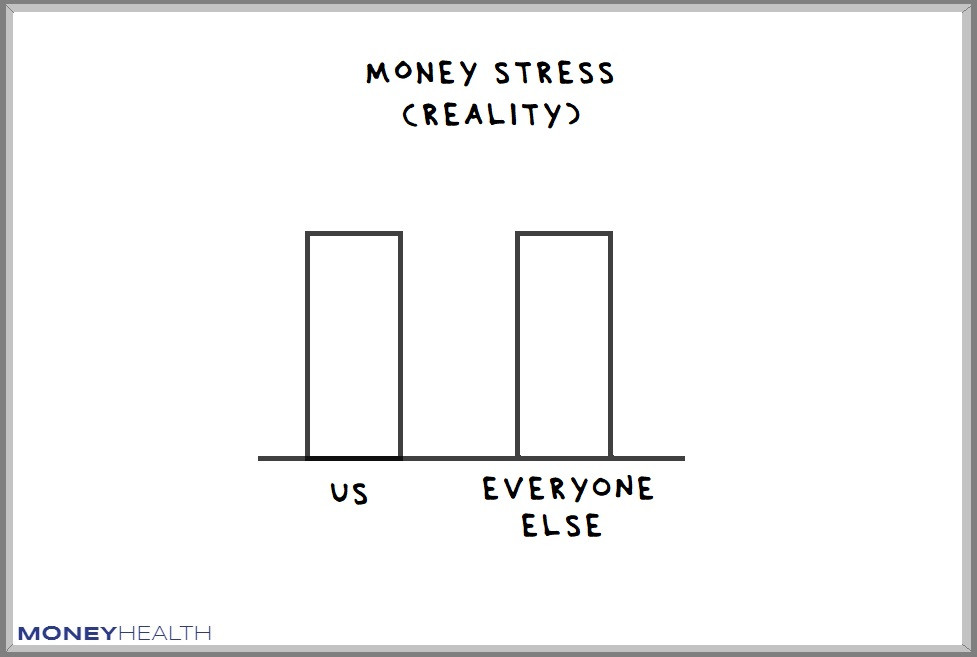 we all experience financial stress