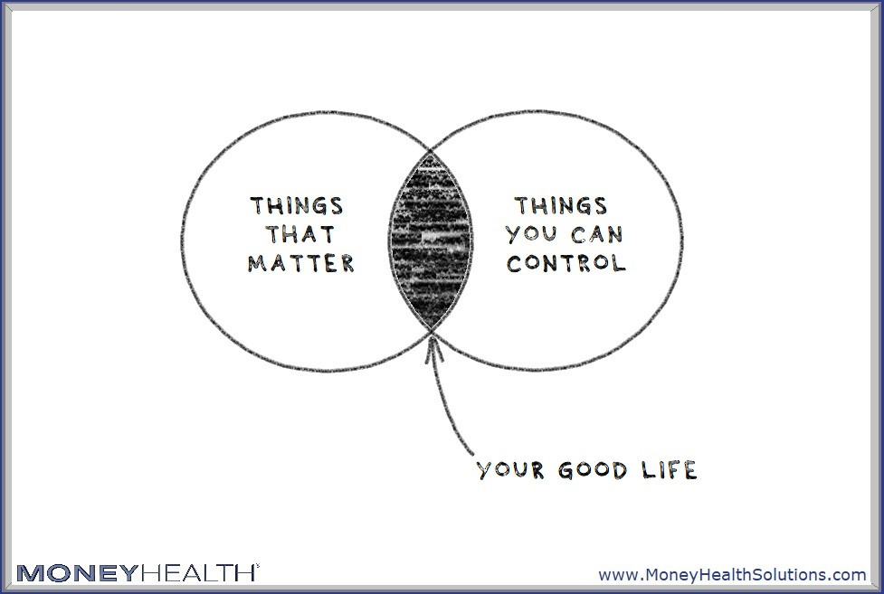 focus on the things that matter over which you have control