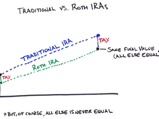 Traditional And Roth Accounts: What's The Difference