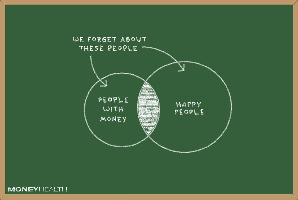 there are unhappy people with money and happy people without money