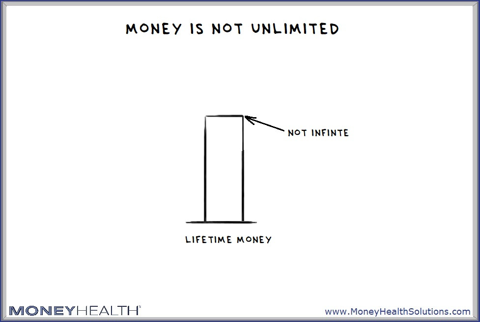 money is not unlimited