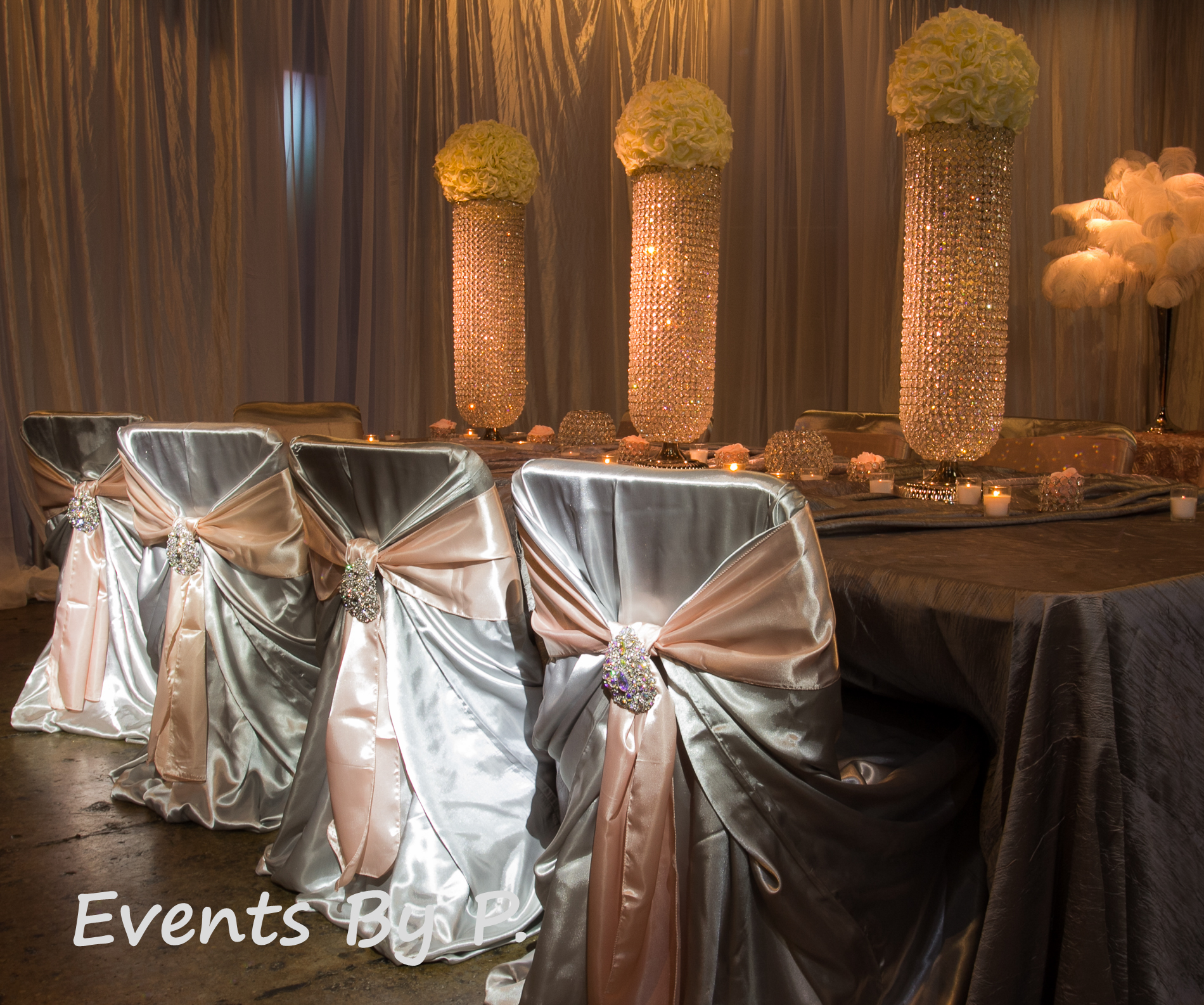 Events by P