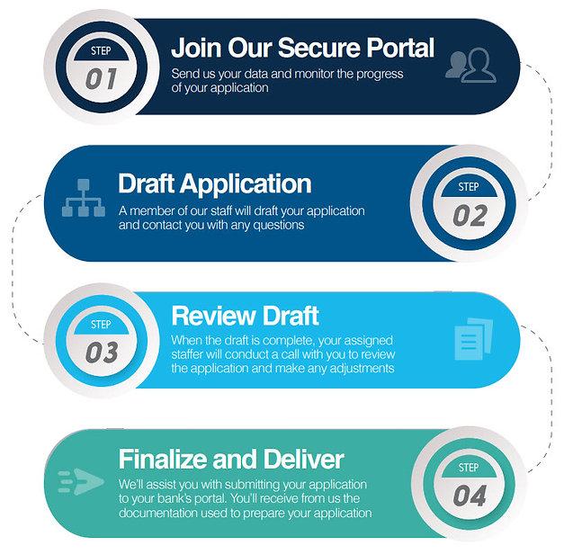 Fintelligent Application Infographic.jpg
