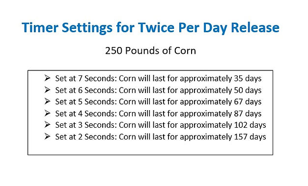 OAD Feeder timer settings per second and corn last for days