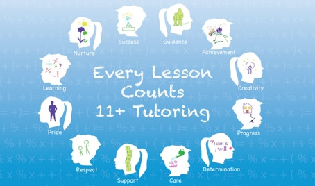 Choosing the right Wirral 11+ tutor