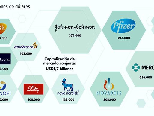 Campañas para bloquear la nueva dirección del sector farmacéutico