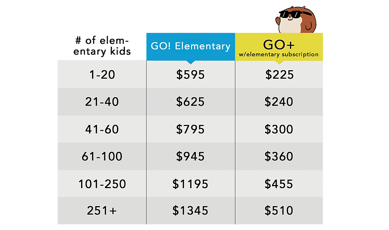 Pricing Table_Elementary_2021.png
