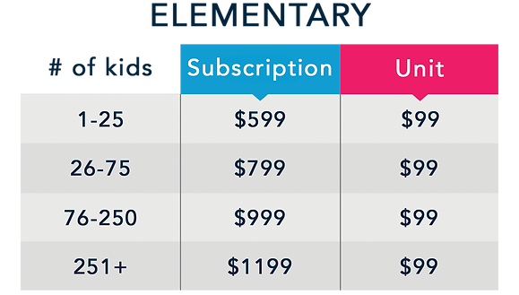 GO! Curriculum elementary pricing