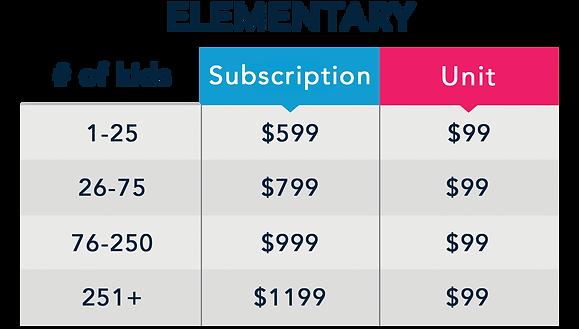 GO! Curriculum elementary pricing