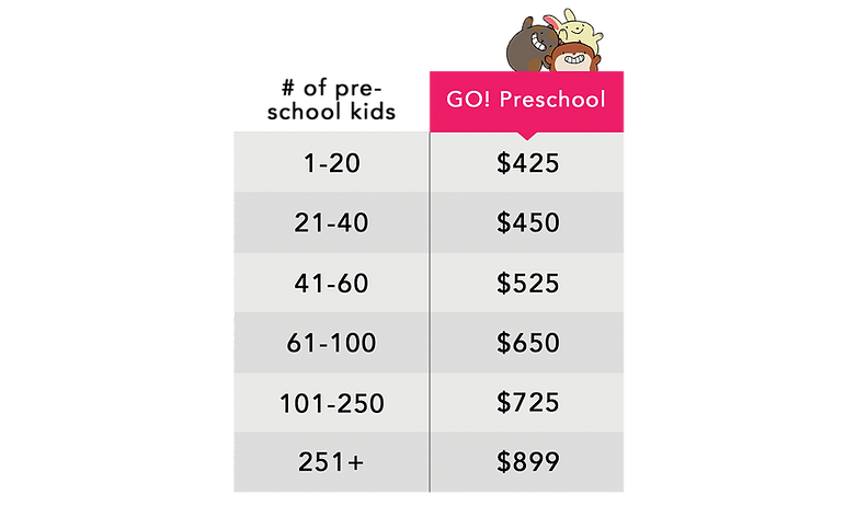 Pricing Table_Preschool_2021.png