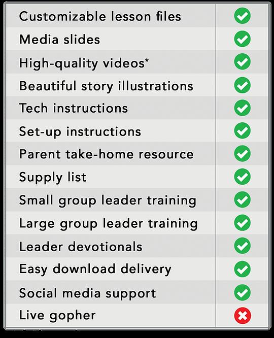 GO! curriculum features