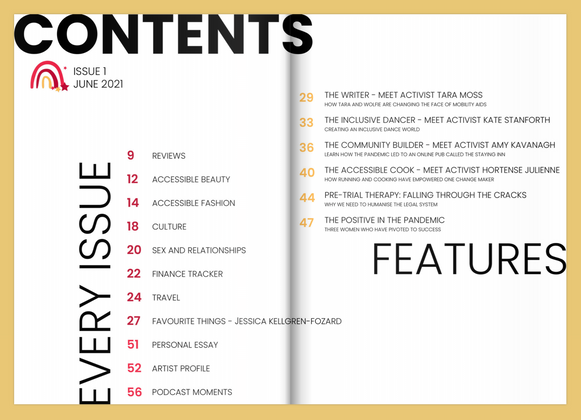 Conscious Being Contents Page