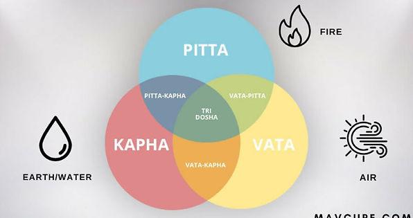Vata-Pitta-and-Kapha-Three-Ayurvedic-Dos