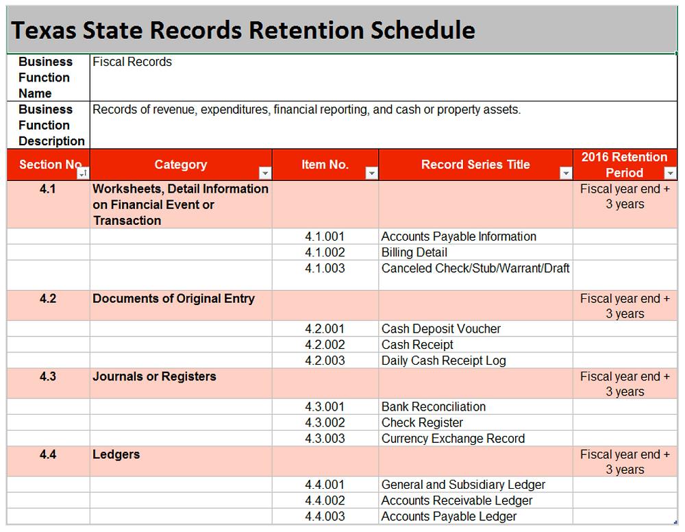 Big bucket retention categories before