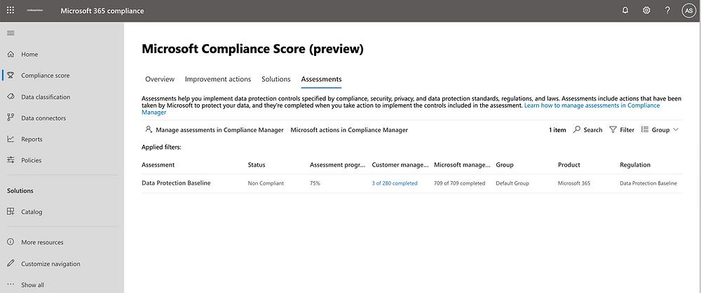 Microsoft Compliance Score Assessments
