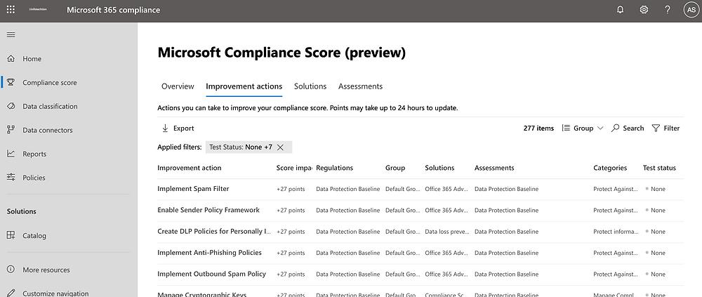 Microsoft Compliance Score Actions