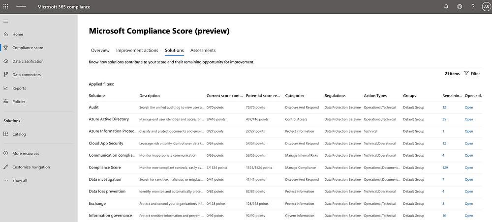 Microsoft Compliance Score Solutions