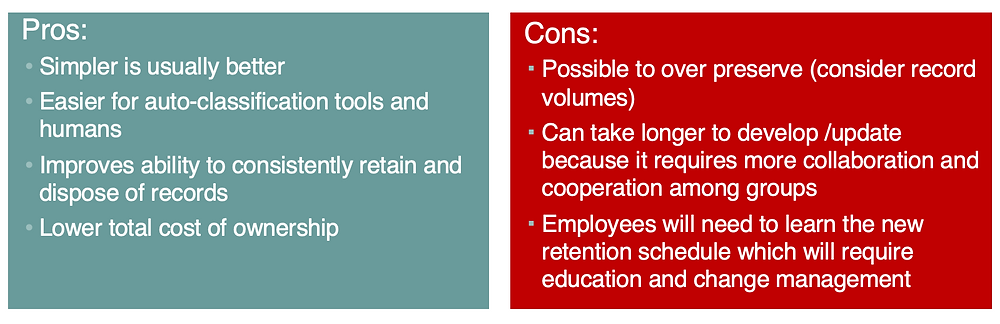 Pros and cons of big bucket retention categories