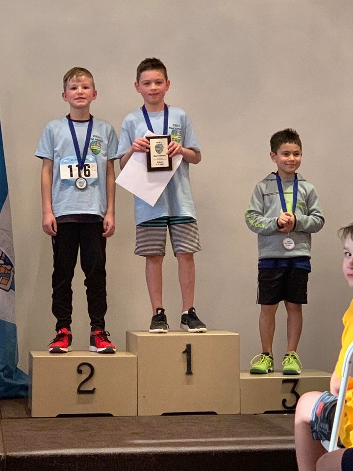 6-8 Age Category