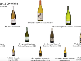 Top12 Dry White Results - Private Tasting in Cape Town