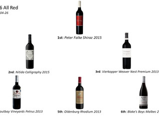 Results for the Top6 All Red at the Molo Lolo Lodge on April, 26th in Cape Town