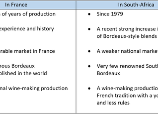 Are French Bordeaux Blends and their South-African rivals comparable?