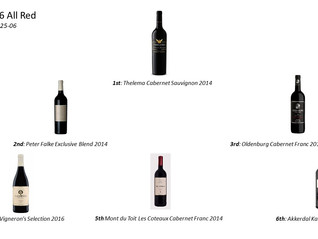 Result of the Top6 All Red tasting held on June, 25th in South Africa