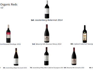 Top9 Organic Reds - Meet our best South-African Organic Reds!