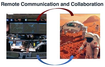 Remote comm&collab.jpg