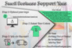Small Business Support Tees Market Image
