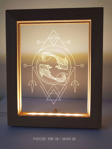 12 Zodiac Horoscope Sign Lightbox Finished Product.  Only ship to USA
