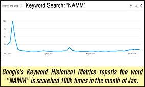 NAMM-Keyword-Chart.jpg